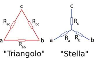 Collegamento stella triangolo: cos'è e a cosa serve? Come si effettua?
